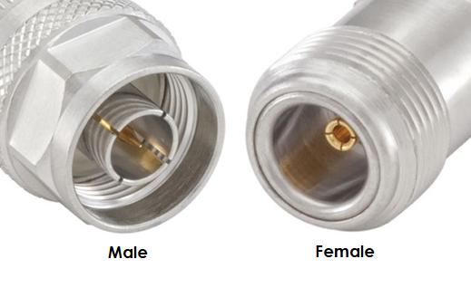 N connecteurs